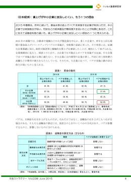 (日本経済):賃上げが中小企業に波及しにくい、もう1つの理由