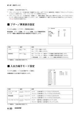 入出力端子モード設定 ブザー/異常表示設定