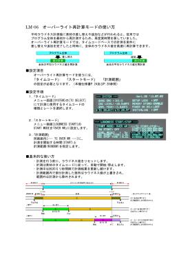 LM-06 オーバーライト再計算モードの使い方