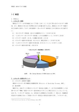 1-2 韓国 - 日本エネルギー経済研究所