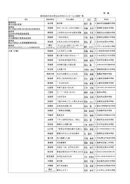 別 紙 最優秀賞 国土交通大臣賞 岩手県 命の源 鈴木 綾 2 滝沢