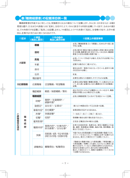 表「職務経歴書」の記載項目例一覧
