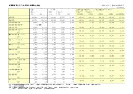 消費税変更に伴う定期刊行物購読料金表 一般財団法人 経済産業調査会