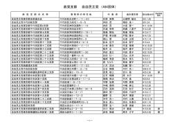 政党支部 自由民主党 (484団体)