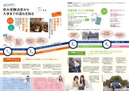 京大受験決定から 入学までの流れを知る
