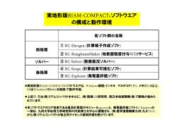 実地形版RIAM-COMPACT®ソフトウエア の構成と動作環境
