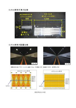 参考資料 トンネル照明灯具の比較