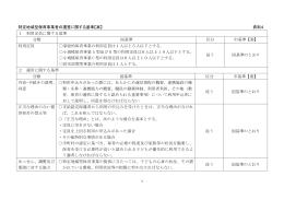特定地域型保育事業者の運営に関する基準【案】 資料4 1 利用定員