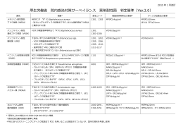 薬剤耐性菌 判定基準 - 厚生労働省院内感染対策サーベイランス事業