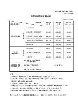 耐震診断等判定料金表 - JASO NPO法人 耐震総合安全機構