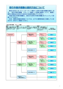 移行作業手順書の選択方法について