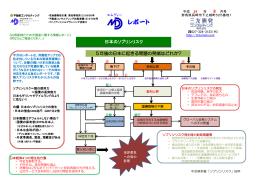 日本のソブリンリスク 5年後の日本に起きる問題の発端はどれか?