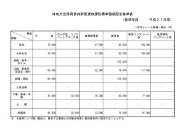津地方法務局新築建物課税標準価格認定基準表