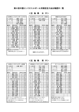 番号 学年 身長 番号 学年 身長 番号 学年 身長 4 6 161 4 6 161 4 6
