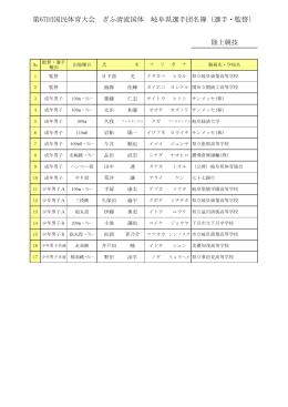 第67回国民体育大会 ぎふ清流国体 岐阜県選手団名簿(選手・監督)