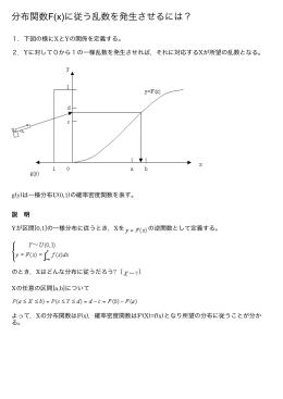分布関数F(x)に従う乱数を発生させるには?