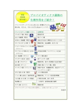 プロバイオティクス菌株の 生理作用をご紹介!