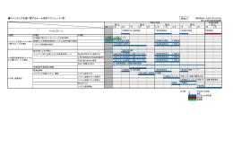 スイッチング支援に関するルール検討スケジュール(案) マイルストーン
