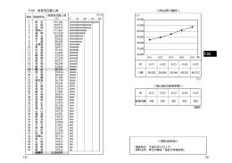 保育所在籍人員 [PDFファイル/188KB]