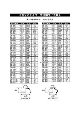 <カシメタイプ 大径順サイズ表>