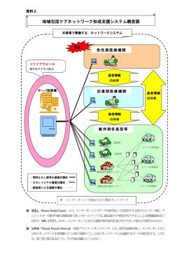 概念図 (PDFファイル 151.4KB)