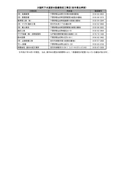 大槌町下水道排水設備指定工事店(岩手県沿岸部)
