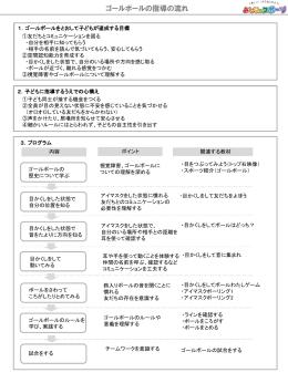 ゴールボール [PDF:335KB]