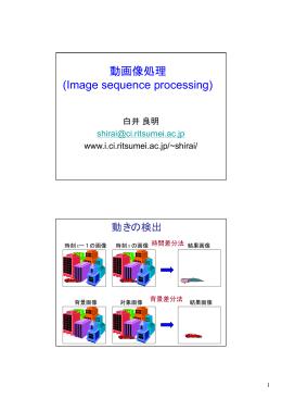 動画像処理 (Image sequence processing)