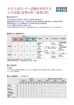 大学入試センター試験を利用する 入学試験〈前期日程〉〈後期日程〉