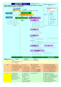 経腸栄養剤マップ(PDF)