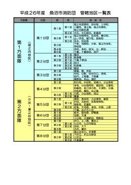 管轄地区一覧表[PDF:80KB]