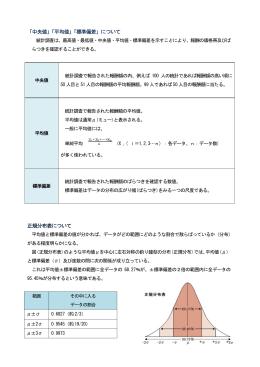 「中央値」「平均値」「標準偏差」について 正規分布表について
