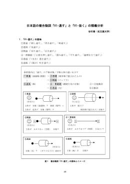 日本語の複合動詞「V1-通す」と「V1-抜く」の類義分析