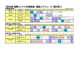 【秋田港 国際コンテナ定期航路 運航スケジュール(週5便)】