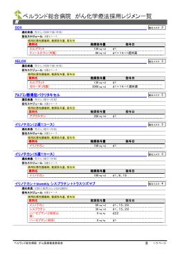 SOX XELOX アルブミン懸濁型パクリタキセル イリノテカン(2週1コース