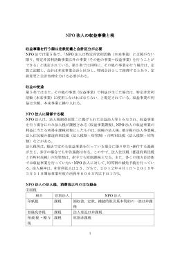 調査報告書 - 埼玉NGOネット
