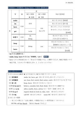 使役動詞 / 知覚動詞 / keep, leave の語法【超頻出】