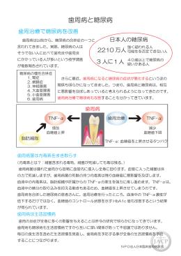 ③歯周病と糖尿病 - 日本臨床歯周病学会