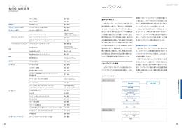 執行役・執行役員 (PDF 855KB)