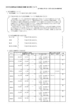 日本中央競馬会の役職員の報酬・給与等について Ⅰ 役員
