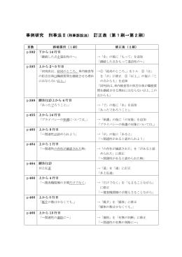 事例研究 刑事法Ⅱ (刑事訴訟法) 訂正表(第1刷→第2刷)
