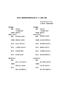 平成27年5月9日~24日 於:静岡市 草薙庭球場他 男子団体 女子団体