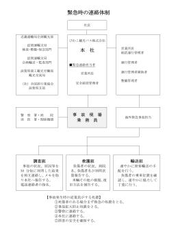 緊急時の連絡体制 (別紙2)