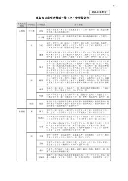 鳥取市日常生活圏域一覧(小・中学校区別)