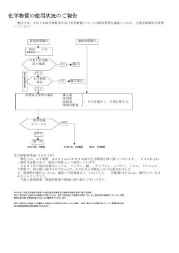 化学物質の使用状況のご報告(PDF形式、183KB)