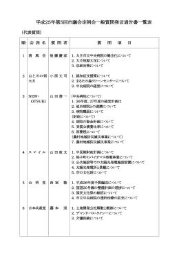 平成25年第5回市議会定例会一般質問発言通告書一覧表