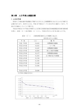 第3章 人口予測と減量目標