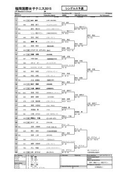 シングルス予選 - 福岡国際女子テニス2015