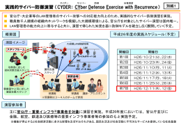 実践的サイバー防御演習(CYDER: CYber Defense Exercise with
