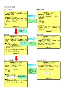 操作要領PDF版はこちら